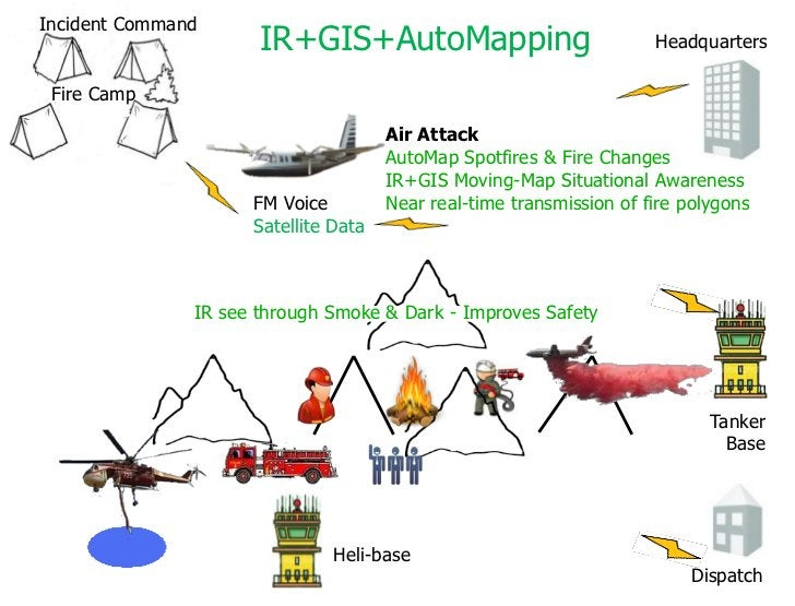 Incident Command                      IR+GIS+AutoMapping                              Headquarters Fire Camp              ...