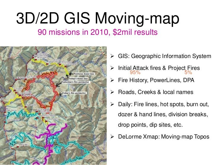 3D/2D GIS Moving-map  90 missions in 2010, $2mil results                       GIS: Geographic Information System        ...