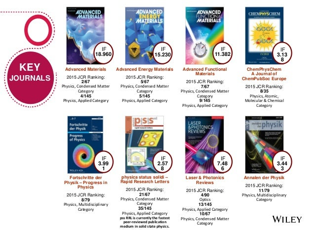 Wiley Journal Citation Report (Physical Sciences)