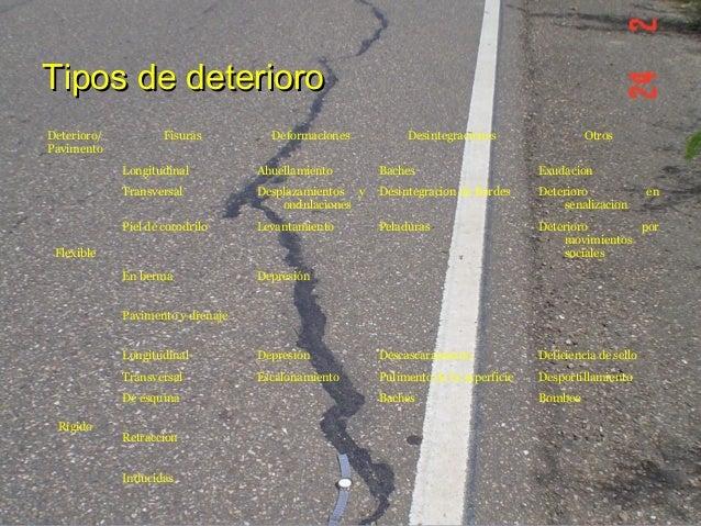 Deterioro de pavimentos - Clases de pavimentos ...
