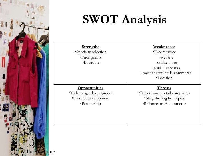 swot analysis for superdry clothing An analysis of superdry porter's five forces analysis to determine the competition and lastly swot analysis to they sell everything from clothing.