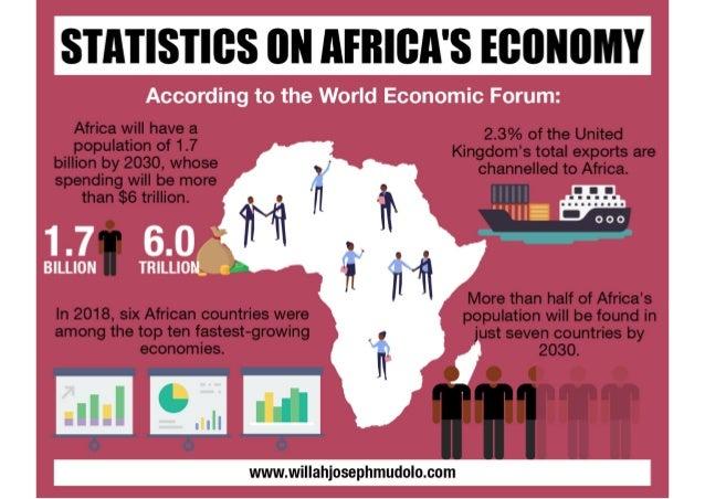Statistics on Africa's Economy