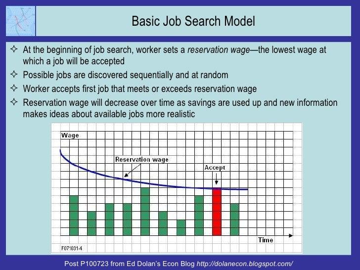 Unemployment job search