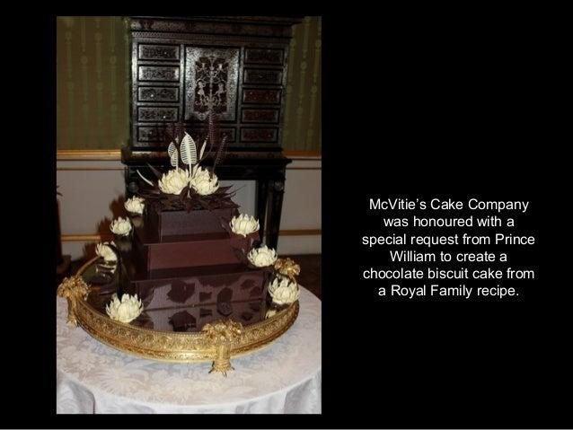 Prince William And Kate Middleton S Royal Wedding