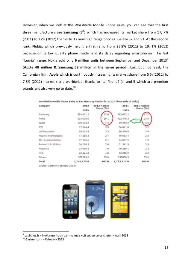 15However, when we look at the Worldwide Mobile Phone sales, you can see that the firstthree manufacturers are Samsung (1s...