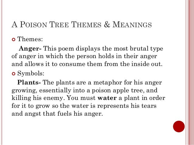an analysis of a growing anger in a man in william blakes poem a poison tree Analysis edit in a poison tree, by william blake the tree is used as an extended metaphor, which helps explain a truth of human nature this poem teaches how anger can be dispelled by goodwill or nurtured to become a deadly poisonthe opening stanza sets up everything for the entire poem, from the ending of anger with the friend, to the continuing anger with the foe.