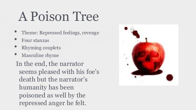 poetry analysis a poison tree William blake's poem a poison tree explores the consequences of hatred blake describes two situations, one in which the speaker is angry with a friend and one in which the speaker is angry with.