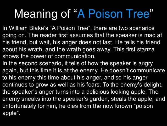 William Blake presentation