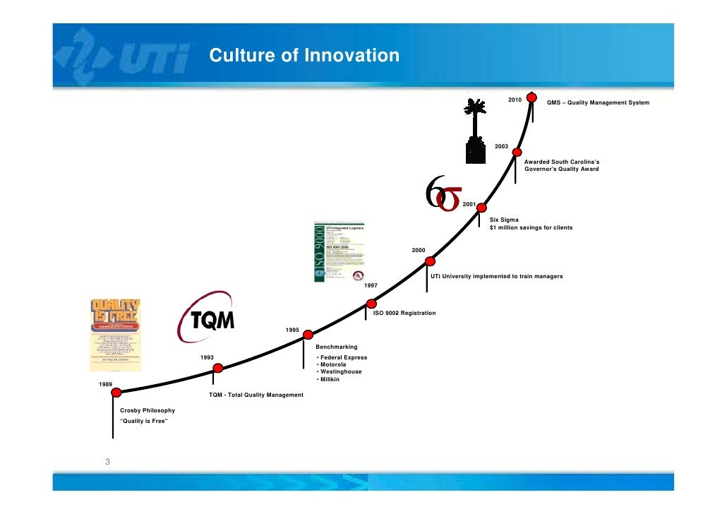 william t  gates from uti worldwide   u2018develop a culture of