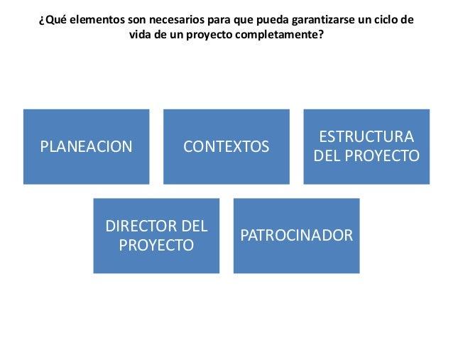 ¿Qué elementos son necesarios para que pueda garantizarse un ciclo de vida de un proyecto completamente? PLANEACION CONTEX...