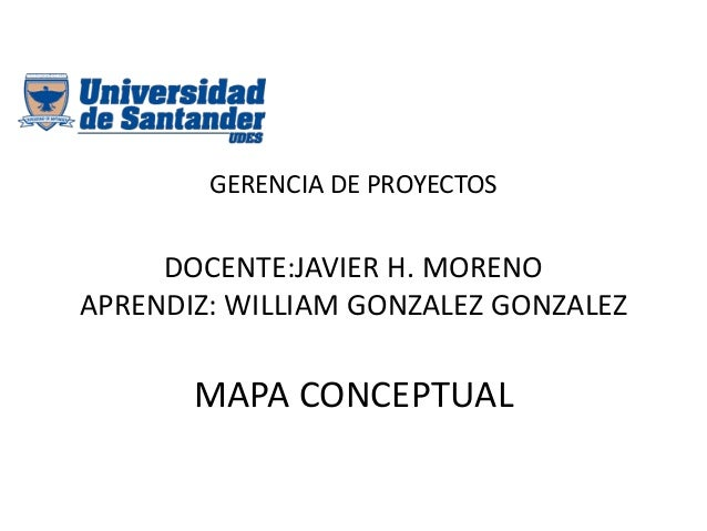 GERENCIA DE PROYECTOS DOCENTE:JAVIER H. MORENO APRENDIZ: WILLIAM GONZALEZ GONZALEZ MAPA CONCEPTUAL