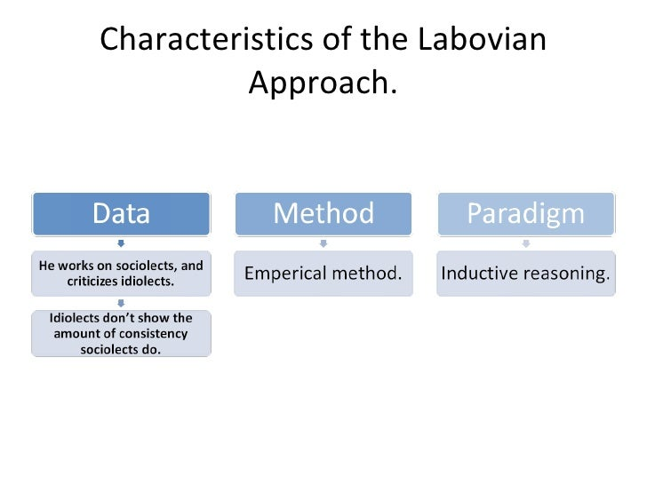 "labovian theory As the linguist labov (1997) notes, stories ""can transfer the experience of the   theoretical connections between narrative discourse and high-ra speech."