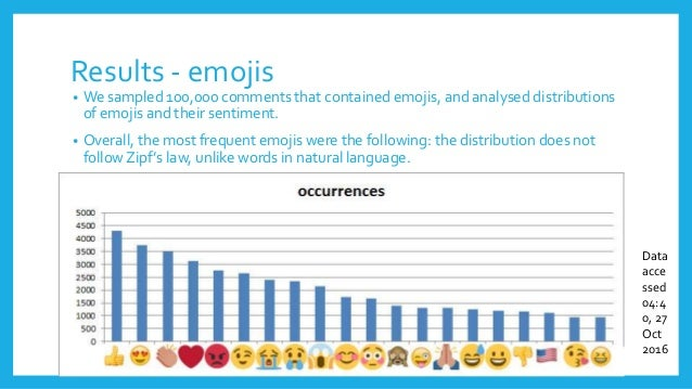 Emotional Reactions Predict sharing - a study of Facebook Media Page…