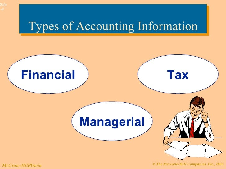 financial accounting textbook solution Ncert solutions for class 11 financial accounting ncert solutions for class 11 financial accounting rd sharma ix solutions rd sharma class 8 solutions.