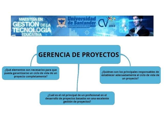 Gerencia de Proyectos de Tecnología Educativa- Actividad 1.2