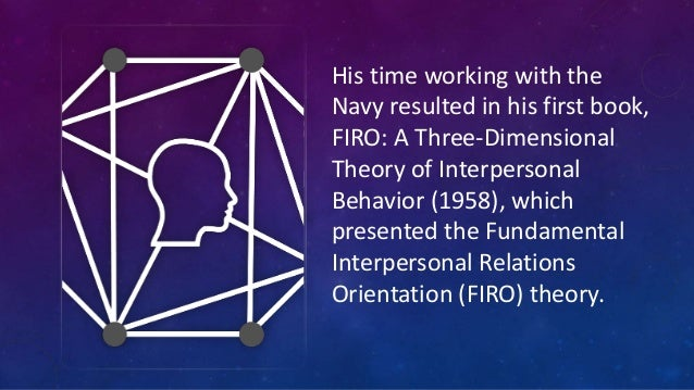 interpersonal needs firo His theory, called the fundamental interpersonal relations orientation (firo), sought to explain the what and why of how individuals act towards others the three needs he discussed were the need for:.