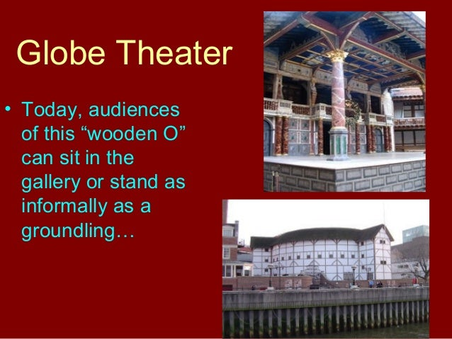 Globe theater term paper
