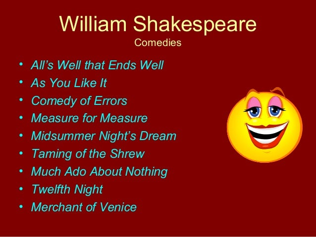 William Shakespeare Powerpoint