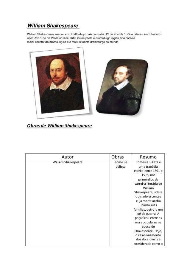 William ShakespeareWilliam Shakespeare nasceu em Stratford-upon-Avon no dia 23 de abril de 1564 e faleceu em Stratford-upo...