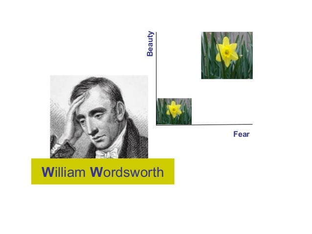 William Wordsworth Fear Beauty