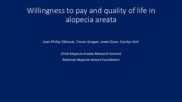 Willingness to pay and quality of life in alopecia areata Jean-Phillip Okhovat, Tristan Grogan, Lewei Duan, Carolyn Goh 20...