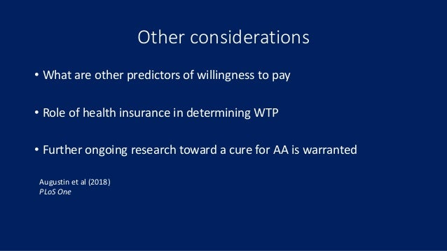 Willingness to Pay and Quality of Life in Alopecia Areata