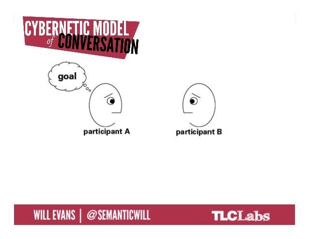 @SemanticWill | Will Evans