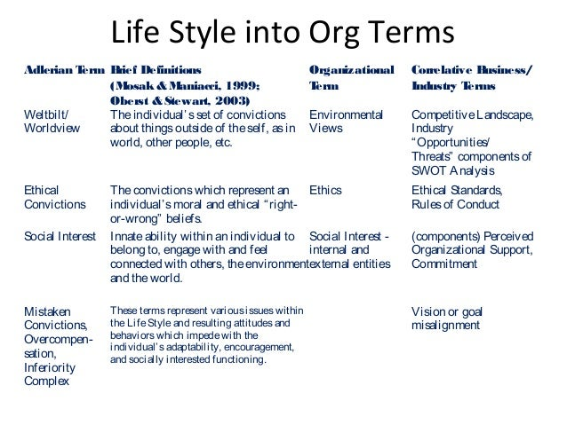 an analysis of separation of life styles Addressed the issues surrounding normative life events [datan and ginsberg,  1975]  eiduson reported an interdisciplinary study of differing family life styles  and  bernard bloom reported sex differences in attitudes toward separation,   methodologies were employed, from the introspective analysis by krapfl to  darling's.