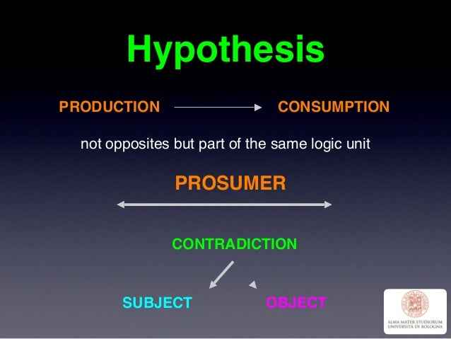 Hypothesis PRODUCTION CONSUMPTION PROSUMER not opposites but part of the same logic unit CONTRADICTION SUBJECT OBJECT