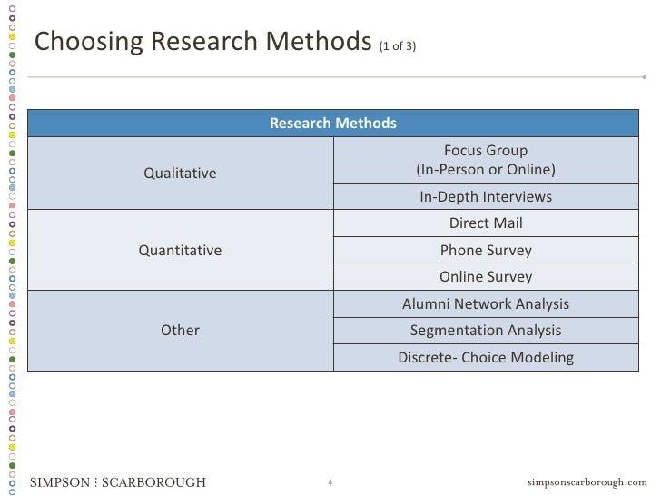 Disadvantages of quantitative data