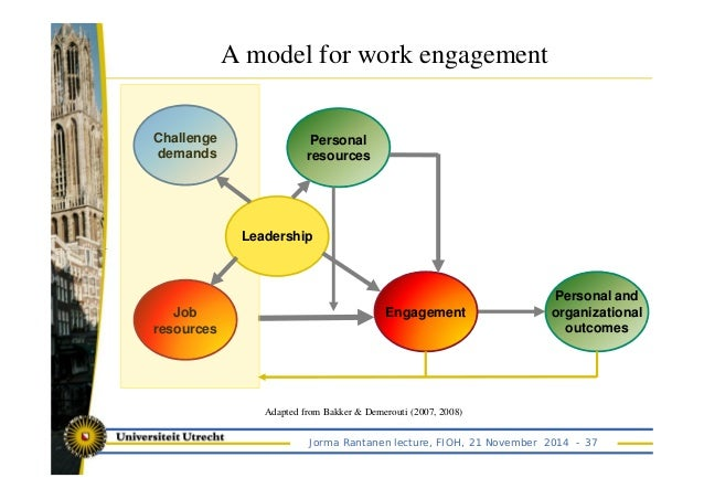 work engagement Employee engagement must be a business strategy that focuses on finding engaged employees and then, keeping the employee engaged throughout the whole employment relationship employee engagement must focus on business results.
