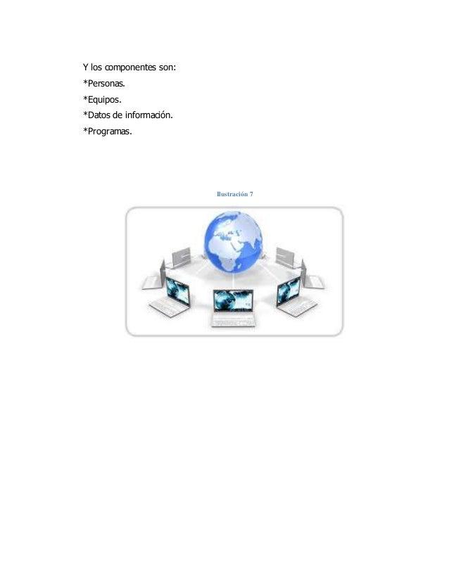 Y los componentes son: *Personas. *Equipos. *Datos de información. *Programas. Ilustración 7