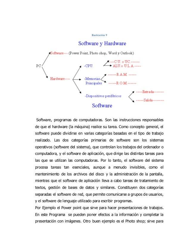 Ilustración 9 Software, programas de computadoras. Son las instrucciones responsables de que el hardware (la máquina) real...