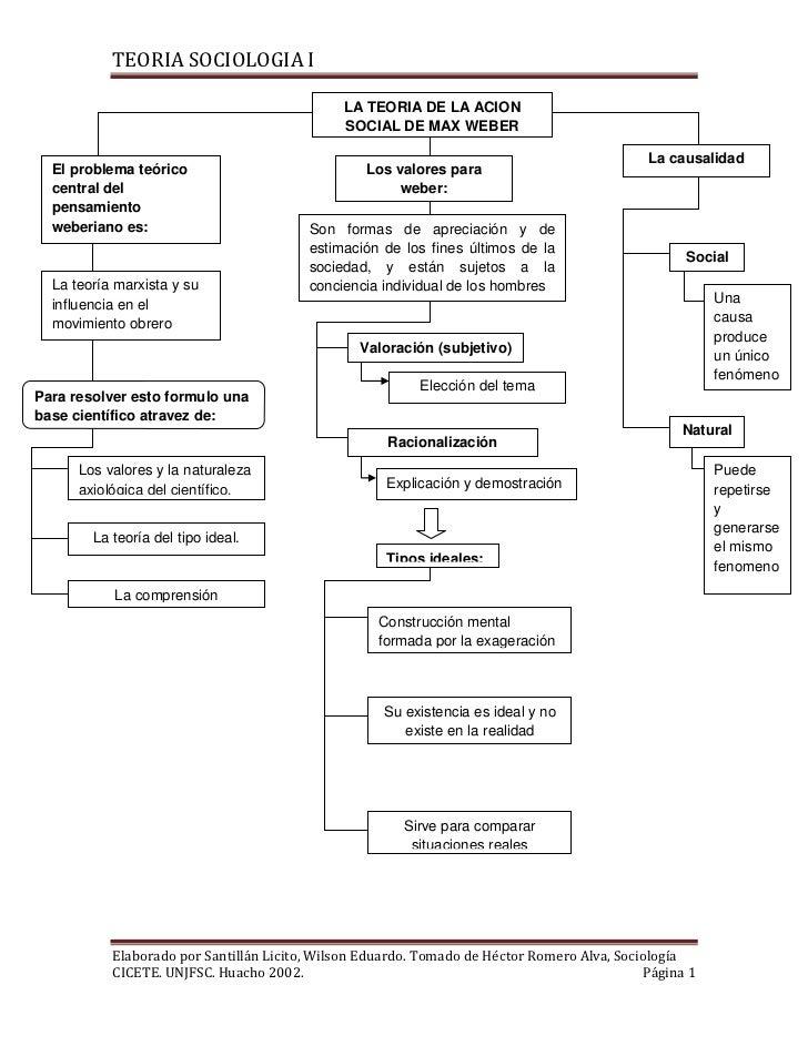 Puede repetirse y generarse el mismo fenomenoNaturalUna causa produce un único fenómenoSocialLa causalidadSirve para compa...