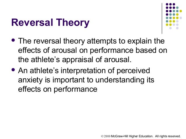 understanding sport psychology Understanding sport psychology and human behavior (incentives for better health & wellness through exercise: an individual guide for achieving your goals) [august.