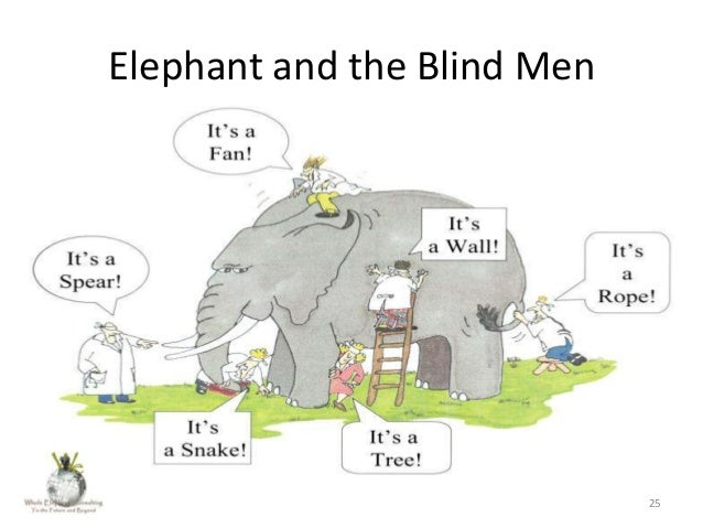 the blind men and the elephant essay The parable of the elephant and the blind men is a well-known story that resonates in a culture where diversity is valued and multiple perspectives are promoted the story originated in india and has been used in jain, buddhist, hindu, and sufi contexts the most common version in the west comes .