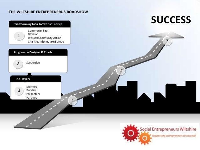 THE WILTSHIRE ENTREPRENERUS ROADSHOW  Transforming Local Infrastructure Grp                                               ...