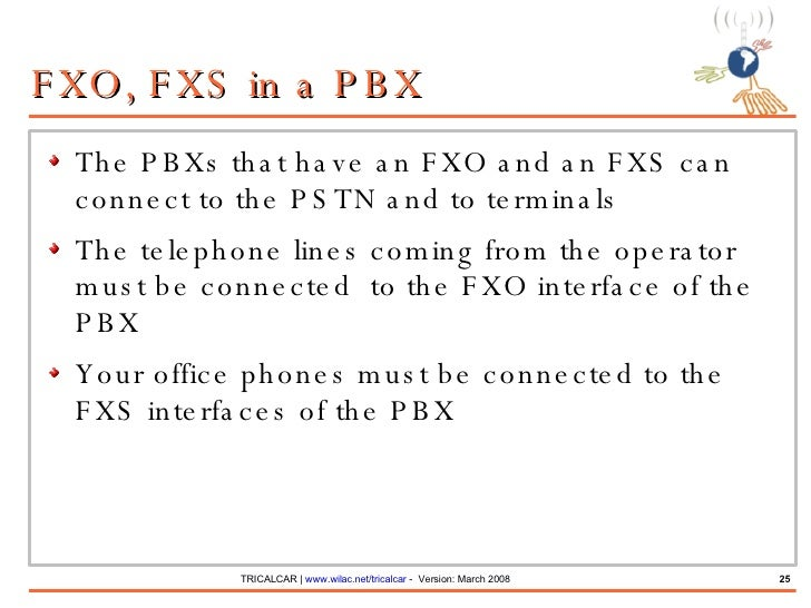 Wimax and VoIP Presentation