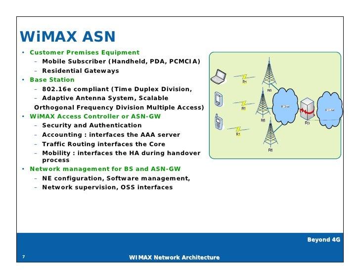 Wi Max Network Architecture V01 Pdf Version