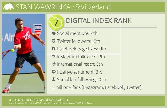 TOP 10 MOST SOCIALLY MARKETABLE ATHLETES Image Copyright: http://www.123rf.com/profile_zhukovsky'>zhukovsky / 123RF Stock ...