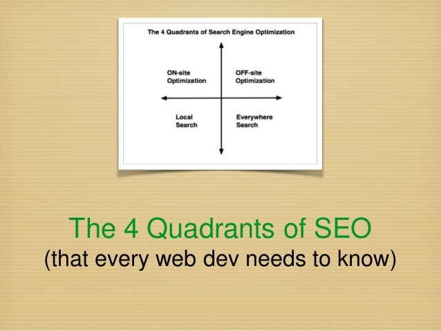 The 4 Quadrants of SEO (that every web dev needs to know)