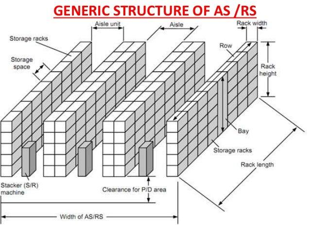 AR/RS