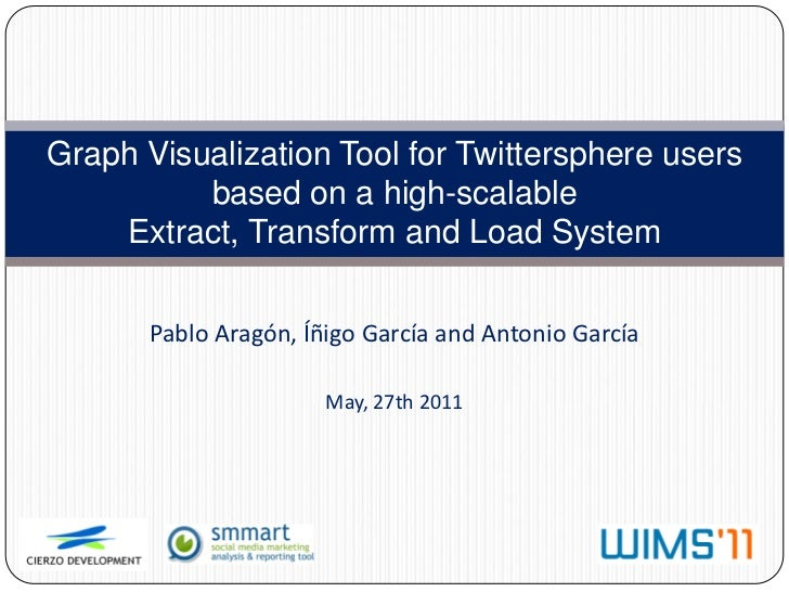 Graph Visualization Tool for Twittersphere users          based on a high-scalable    Extract, Transform and Load System  ...