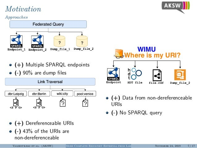 Motivation Approaches (+) Multiple SPARQL endpoints (-) 90% are dump files (+) Dereferenceable URIs (-) 43% of the URIs are...