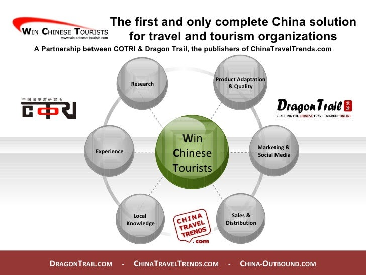 W in C hinese T ourists D RAGON T RAIL.COM  -  C HINA T RAVEL T RENDS.COM  -  C HINA- O UTBOUND.COM  The first and only co...