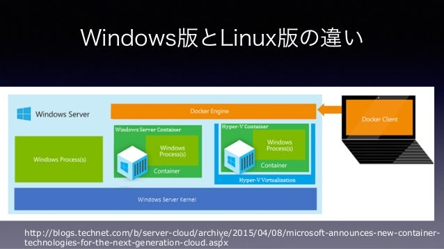 Windows と Linux(とHyper-V)を管理 9