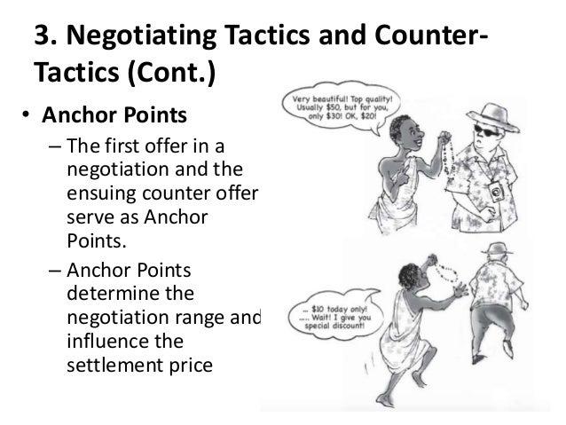 Image result for negotiation