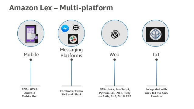 Building a Better  NET Bot with AWS Services - WIN205 - re:Invent 2017