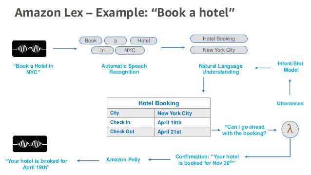 Hotel  Lex New York Booking