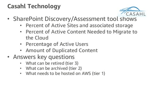 WIN401_Migrating Microsoft Applications to AWS